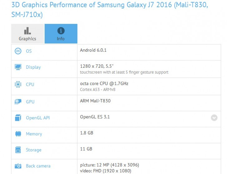 Samsung Galaxy J7 (2016) 1