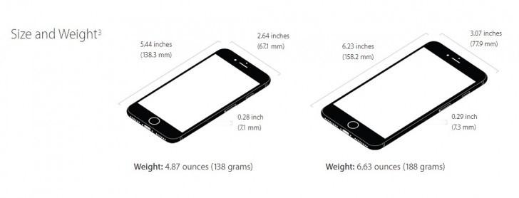 iPhone 75